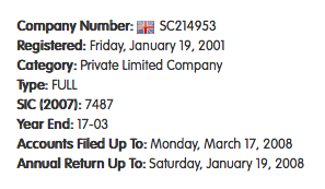 Bizzy Info SC214953